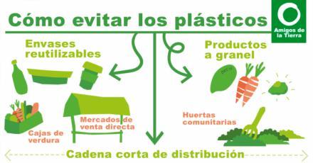 El envasado de plástico no evita el desperdicio alimentario