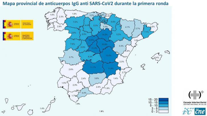 Solo un 5% de españoles ha desarrollado anticuerpos frente al coronavirus